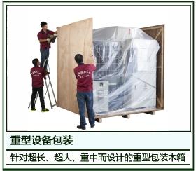 重型设备包装02
